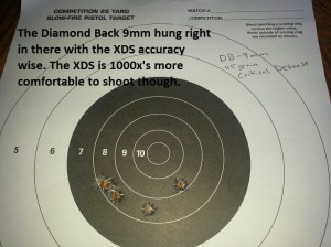 DB 9mm with Critical Defense. Shot pretty good.